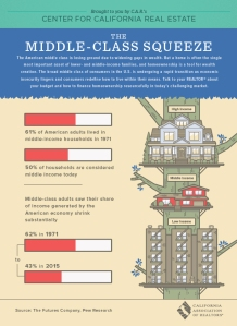 MiddleClassSqueeze